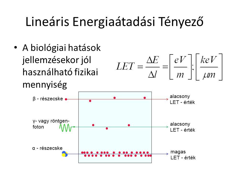 Lineáris Energiaátadási Tényező