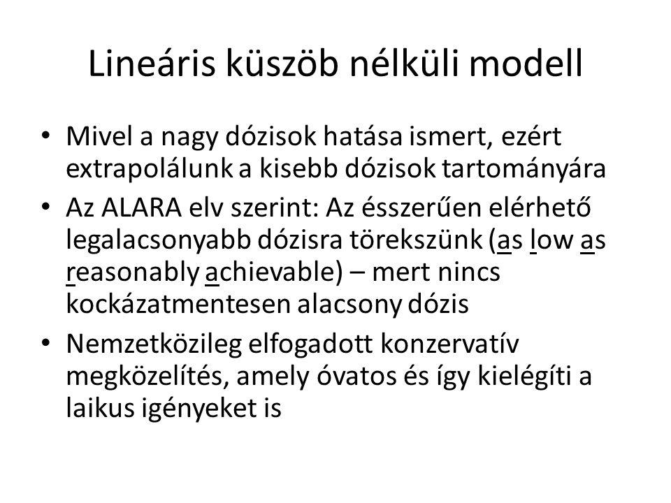 Lineáris küszöb nélküli modell