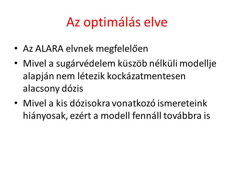 Az optimálás elve Az ALARA elvnek megfelelően