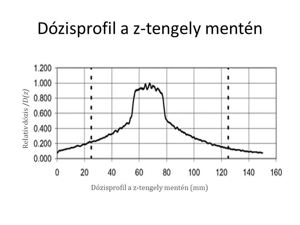 Dózisprofil a z-tengely mentén