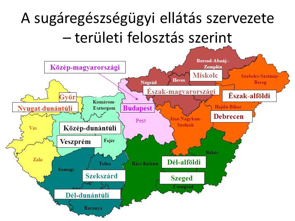 A sugáregészségügyi ellátás szervezete – területi felosztás szerint