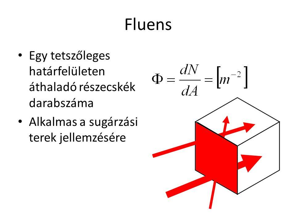 Fluens Egy tetszőleges határfelületen áthaladó részecskék darabszáma