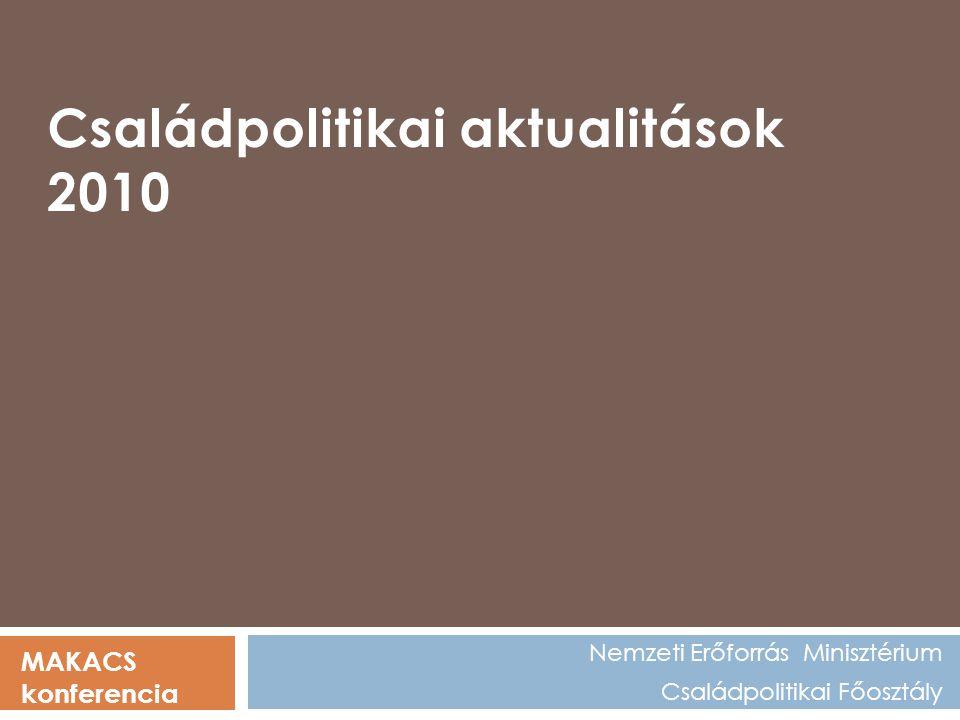 Nemzeti Erőforrás Minisztérium Családpolitikai Főosztály