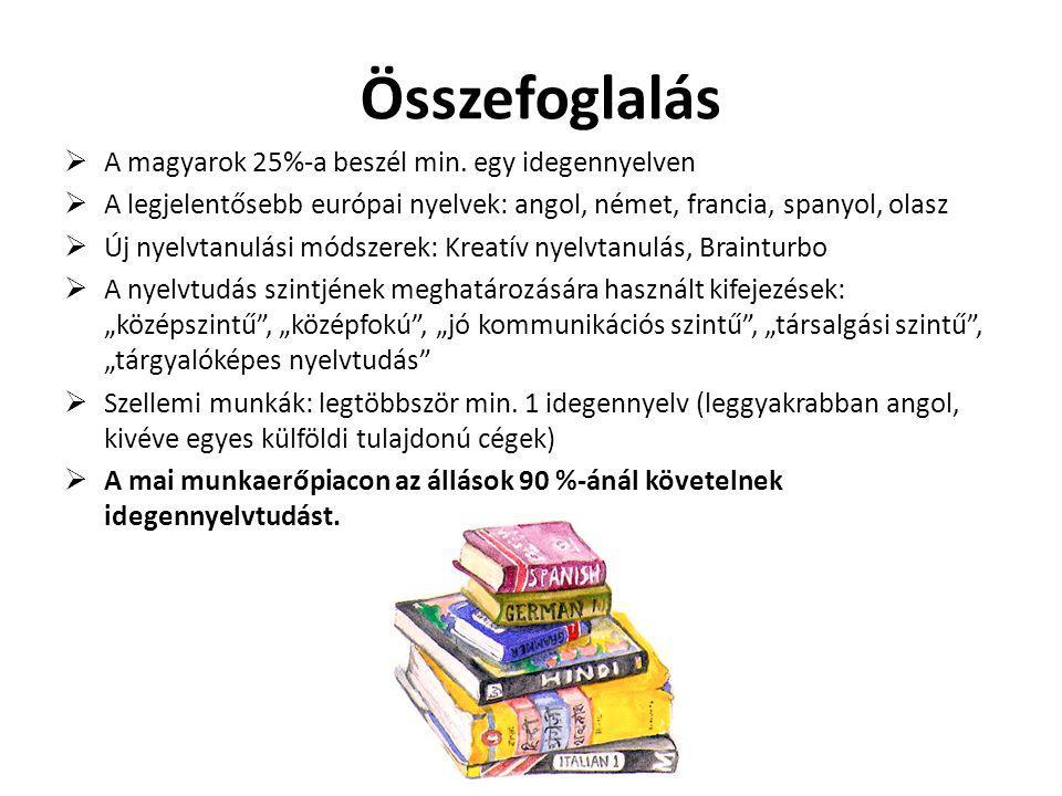 Összefoglalás A magyarok 25%-a beszél min. egy idegennyelven