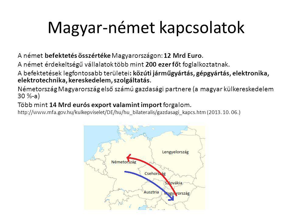 Magyar-német kapcsolatok