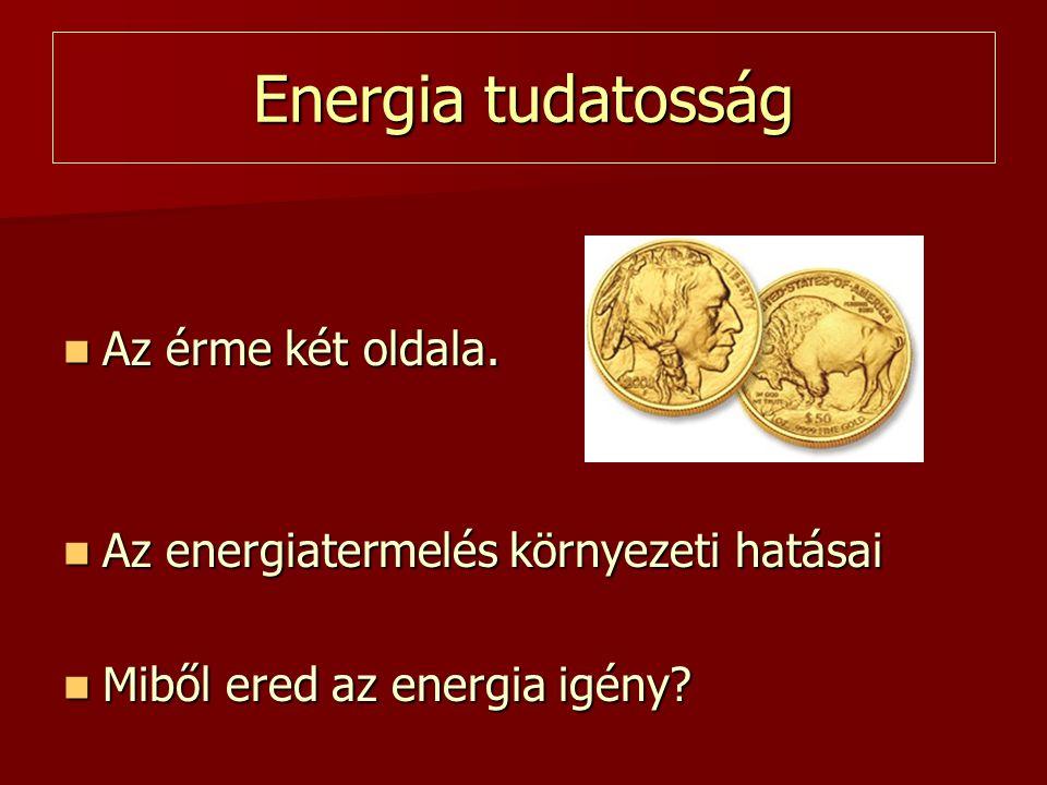 Energia tudatosság Az érme két oldala.