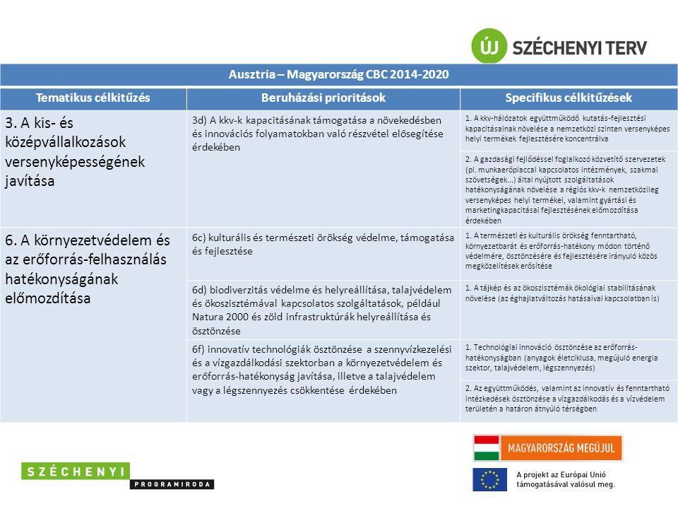 3. A kis- és középvállalkozások versenyképességének javítása