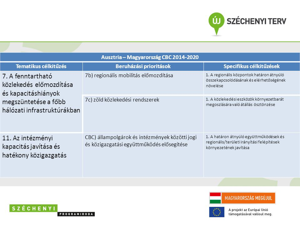 11. Az intézményi kapacitás javítása és hatékony közigazgatás