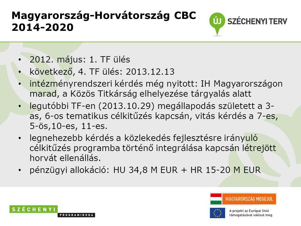 Magyarország-Horvátország CBC 2014-2020