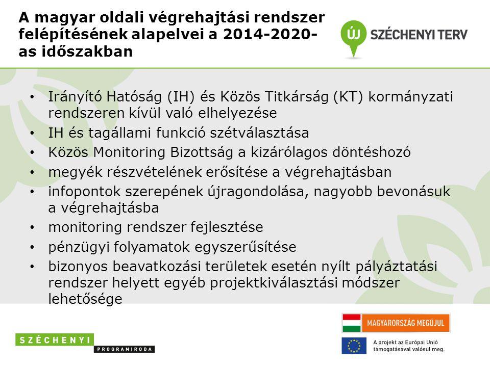 A magyar oldali végrehajtási rendszer felépítésének alapelvei a 2014-2020-as időszakban