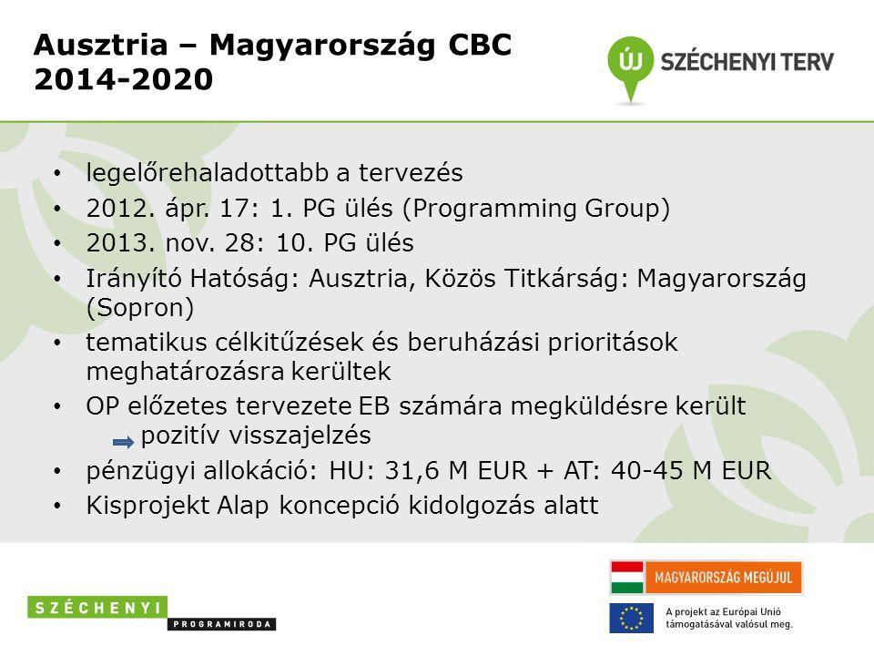 Ausztria – Magyarország CBC 2014-2020