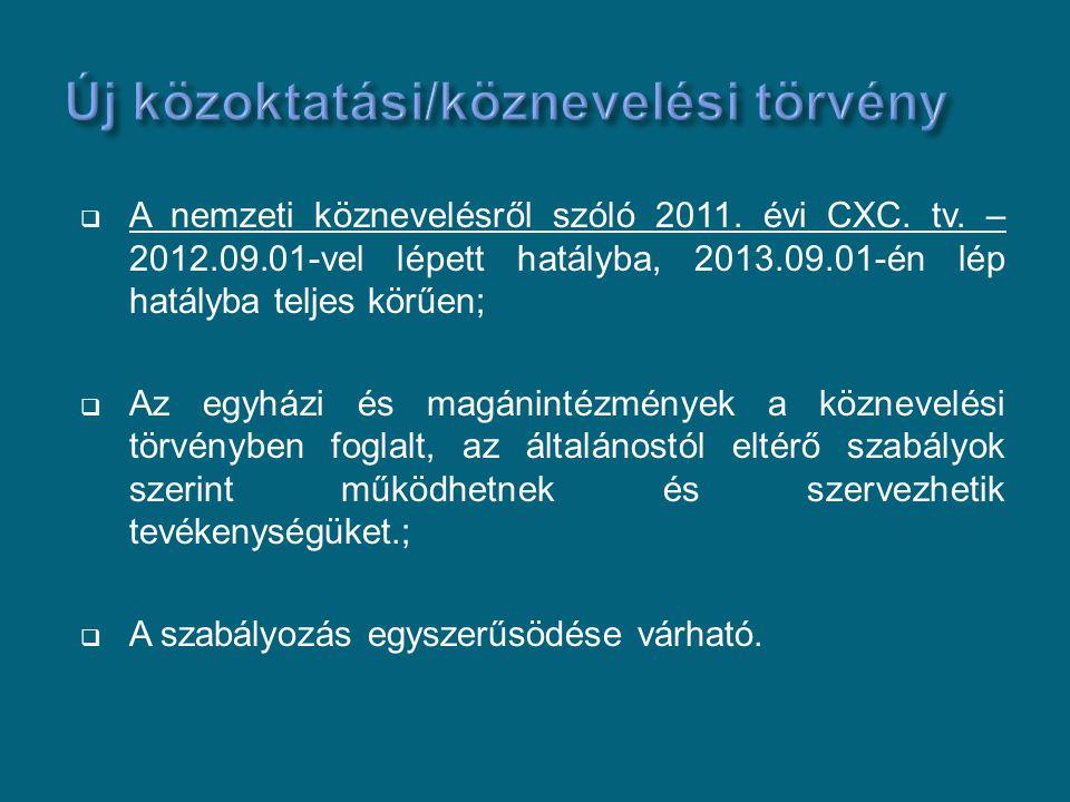 Új közoktatási/köznevelési törvény