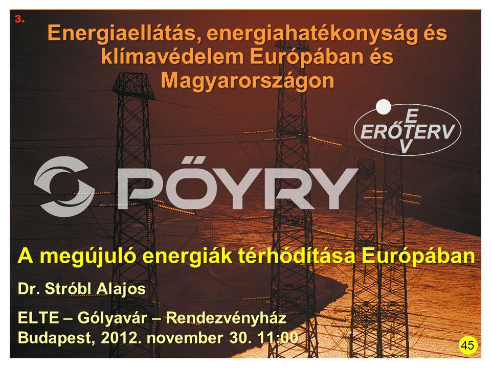 A megújuló energiák térhódítása Európában