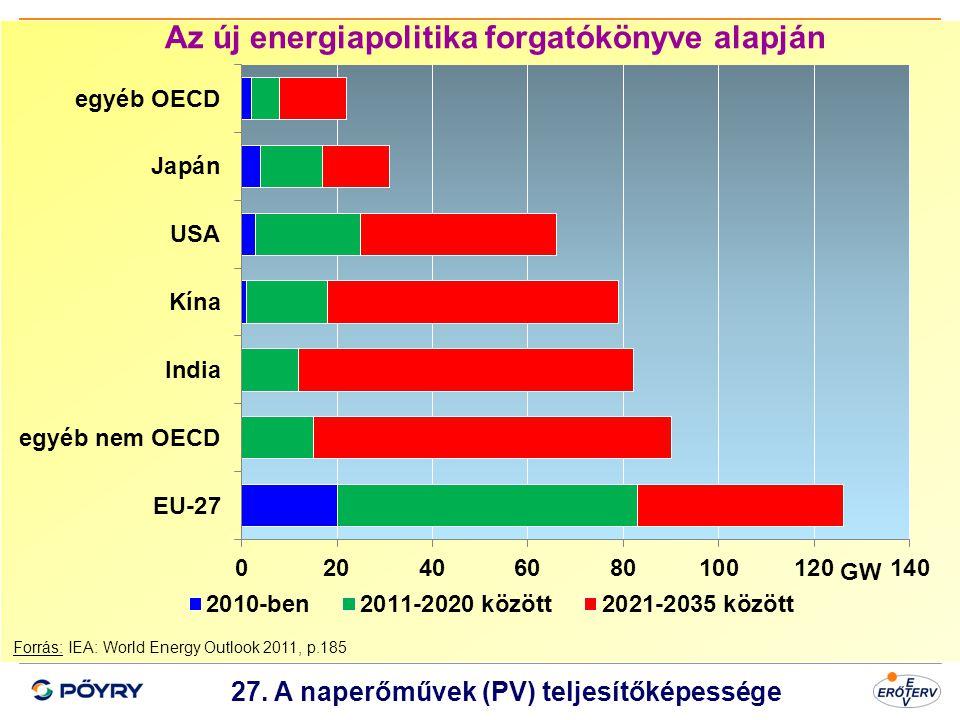 Az új energiapolitika forgatókönyve alapján