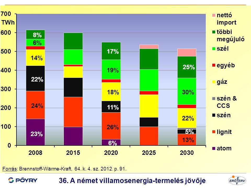 36. A német villamosenergia-termelés jövője