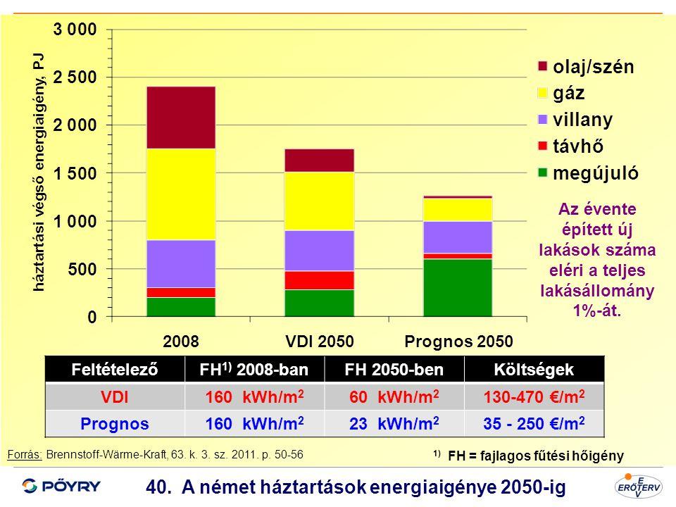 40. A német háztartások energiaigénye 2050-ig