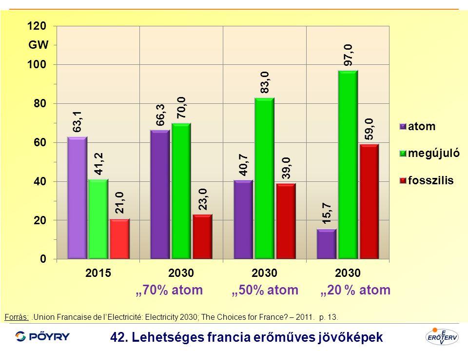 42. Lehetséges francia erőműves jövőképek