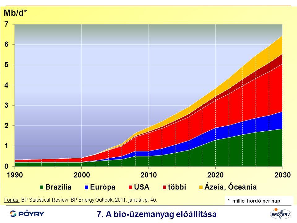 7. A bio-üzemanyag előállítása
