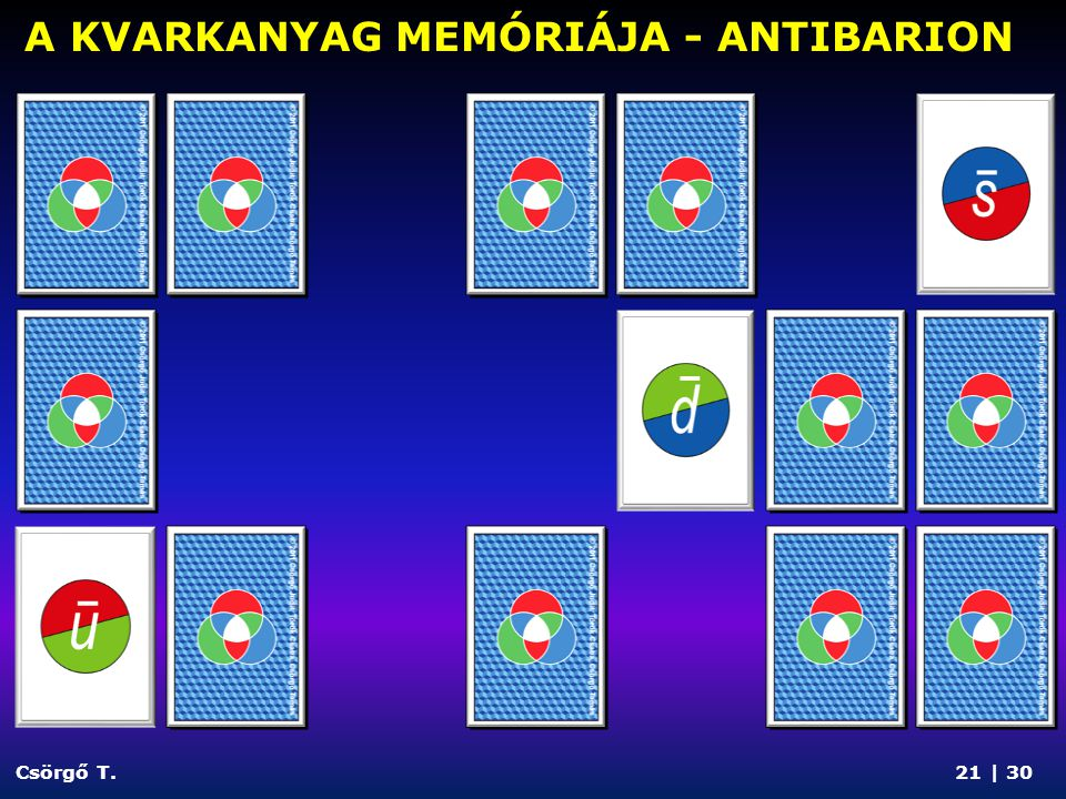 A KVARKANYAG MEMÓRIÁJA - ANTIBARION
