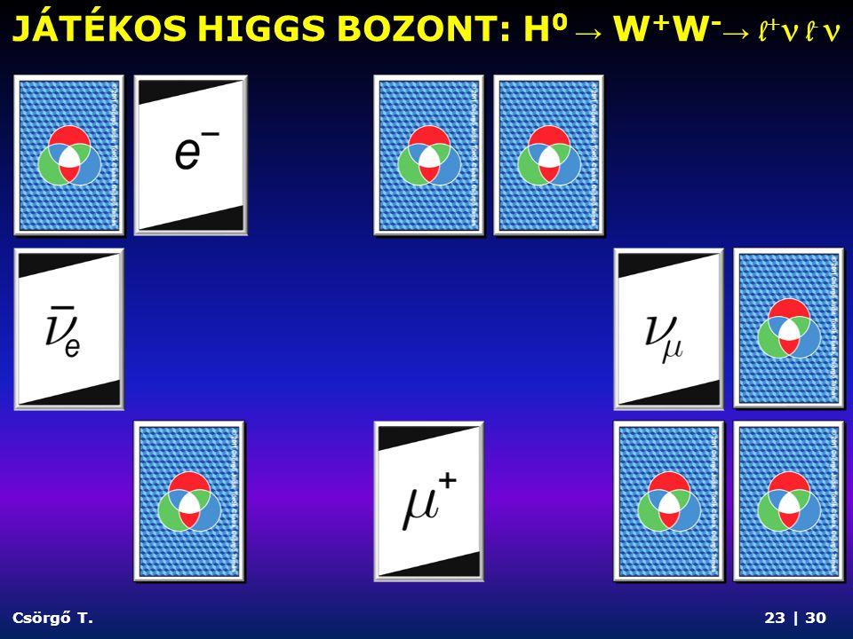 JÁTÉKOS HIGGS BOZONT: H0 → W+W-→ l+n l- n