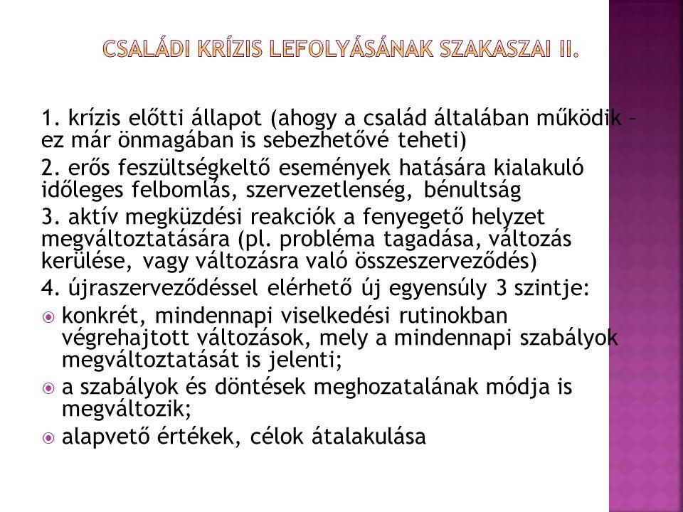 Családi krízis lefolyásának szakaszai II.