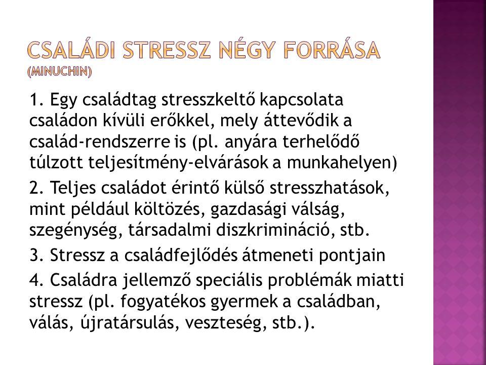 Családi stressz négy forrása (Minuchin)