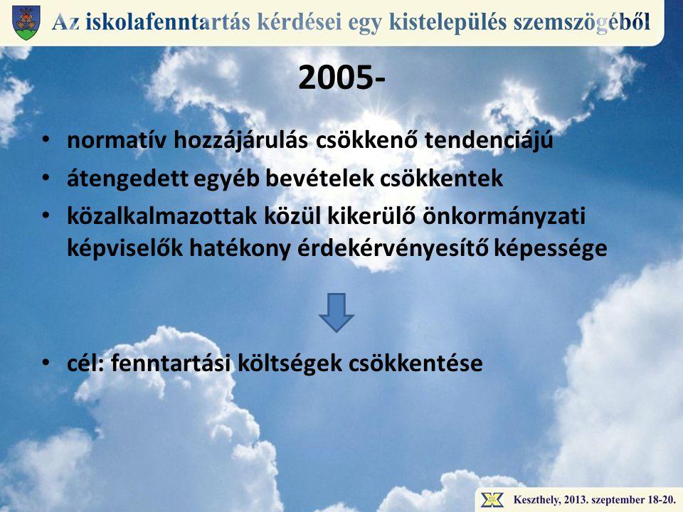 2005- normatív hozzájárulás csökkenő tendenciájú