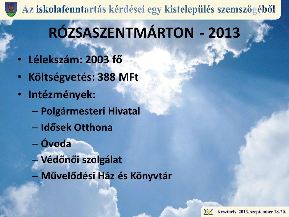RÓZSASZENTMÁRTON - 2013 Lélekszám: 2003 fő Költségvetés: 388 MFt