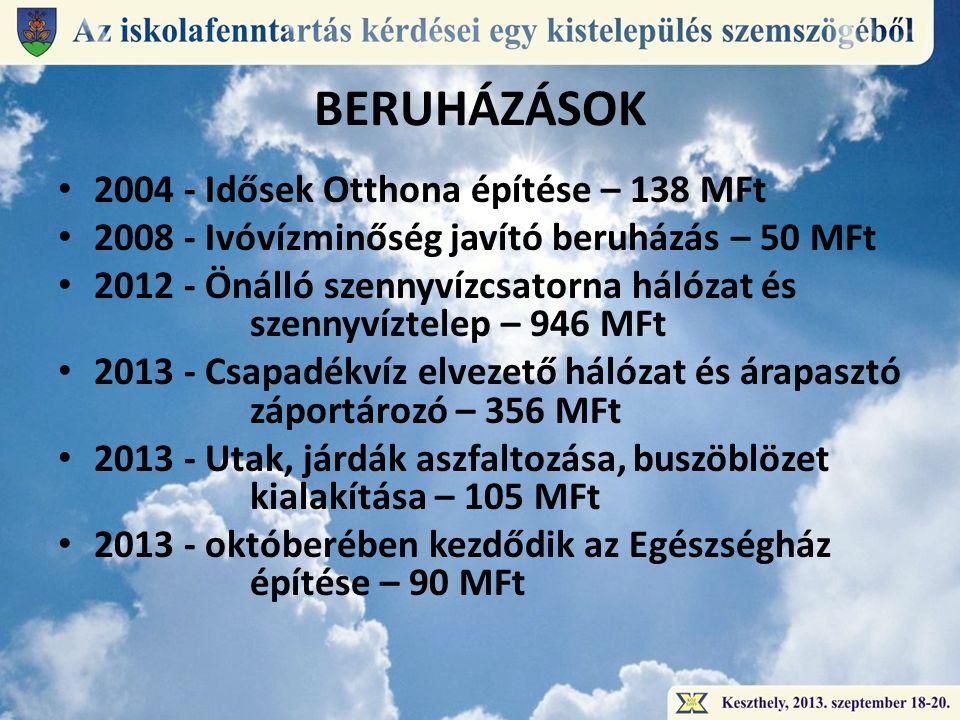 BERUHÁZÁSOK 2004 - Idősek Otthona építése – 138 MFt
