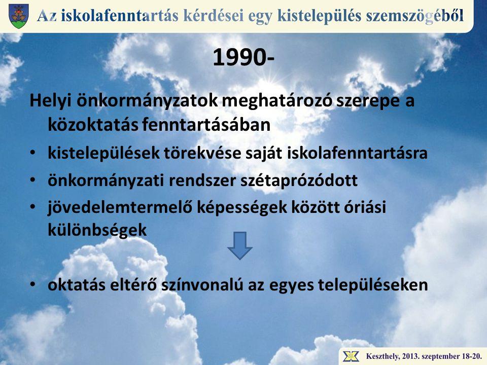 1990- Helyi önkormányzatok meghatározó szerepe a közoktatás fenntartásában. kistelepülések törekvése saját iskolafenntartásra.
