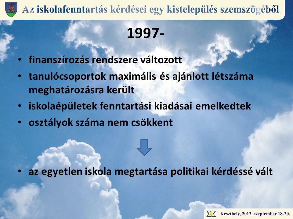 1997- finanszírozás rendszere változott