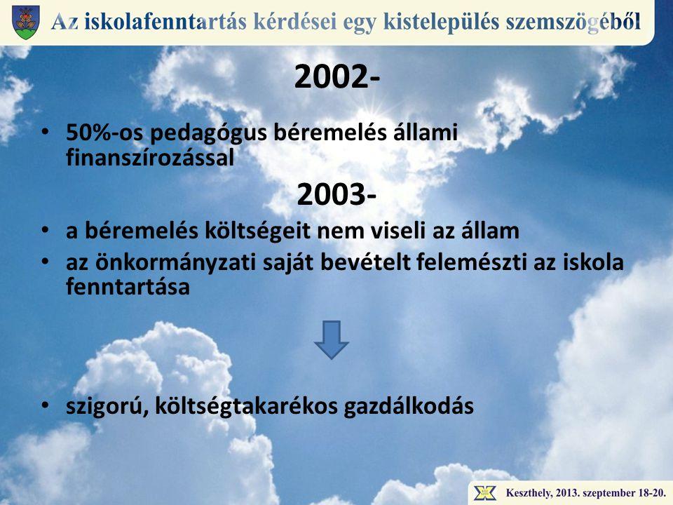 2002- 2003- 50%-os pedagógus béremelés állami finanszírozással
