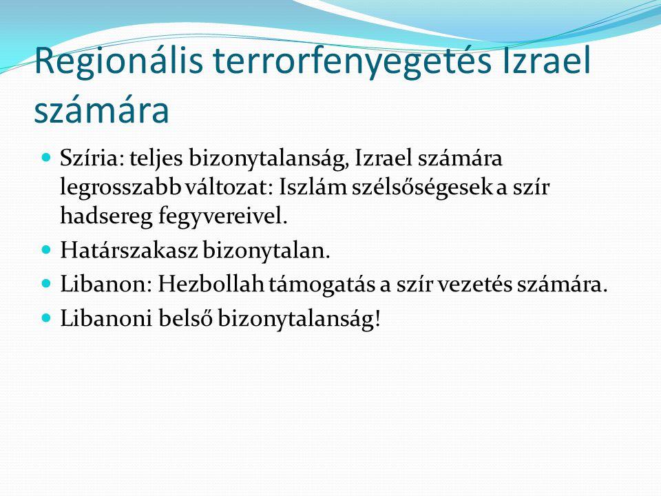 Regionális terrorfenyegetés Izrael számára