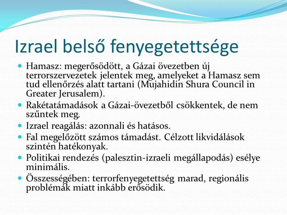 Izrael belső fenyegetettsége