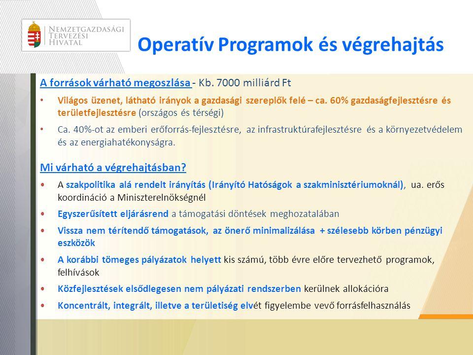 Operatív Programok és végrehajtás