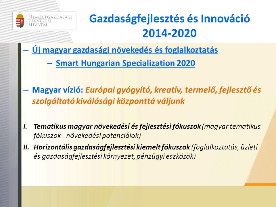 Gazdaságfejlesztés és Innováció 2014-2020