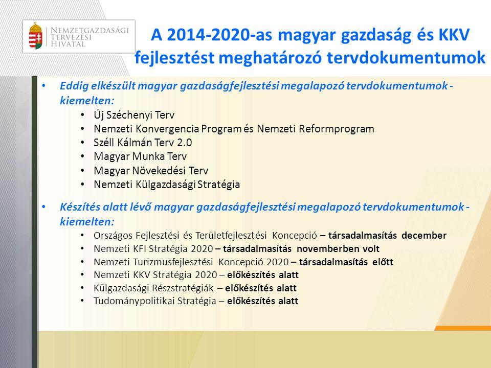 A 2014-2020-as magyar gazdaság és KKV fejlesztést meghatározó tervdokumentumok