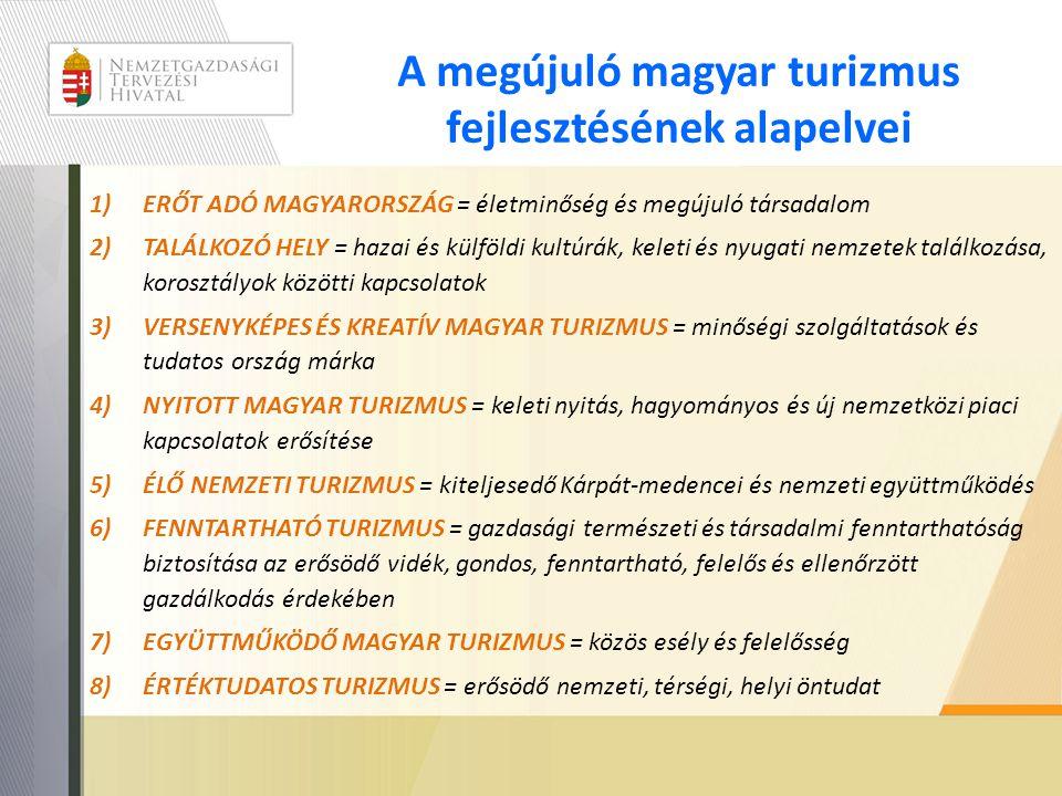 A megújuló magyar turizmus fejlesztésének alapelvei