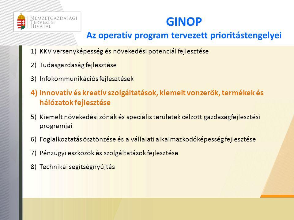 GINOP Az operatív program tervezett prioritástengelyei