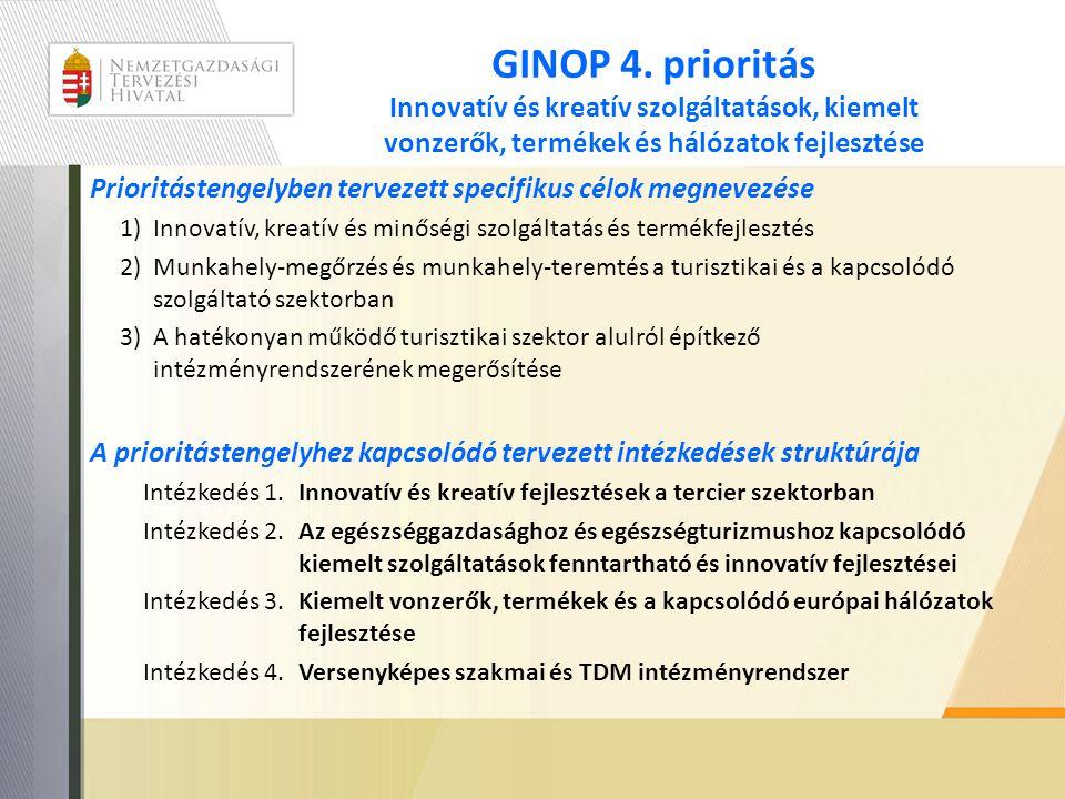 GINOP 4. prioritás Innovatív és kreatív szolgáltatások, kiemelt vonzerők, termékek és hálózatok fejlesztése