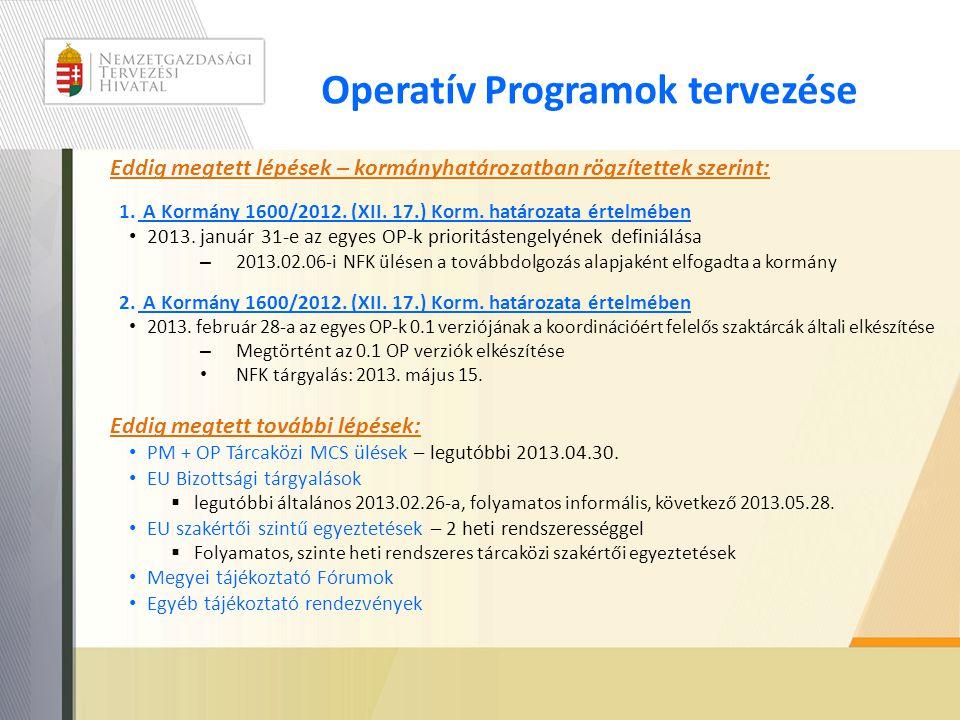 Operatív Programok tervezése