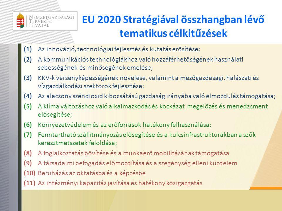 EU 2020 Stratégiával összhangban lévő tematikus célkitűzések