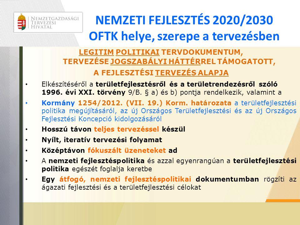 NEMZETI FEJLESZTÉS 2020/2030 OFTK helye, szerepe a tervezésben