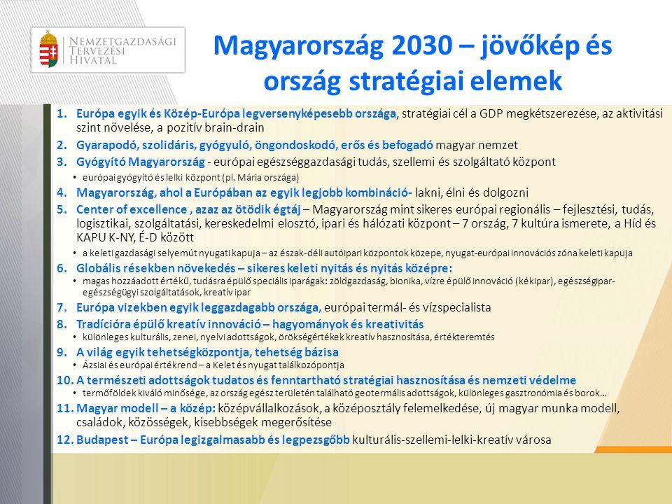 Magyarország 2030 – jövőkép és ország stratégiai elemek