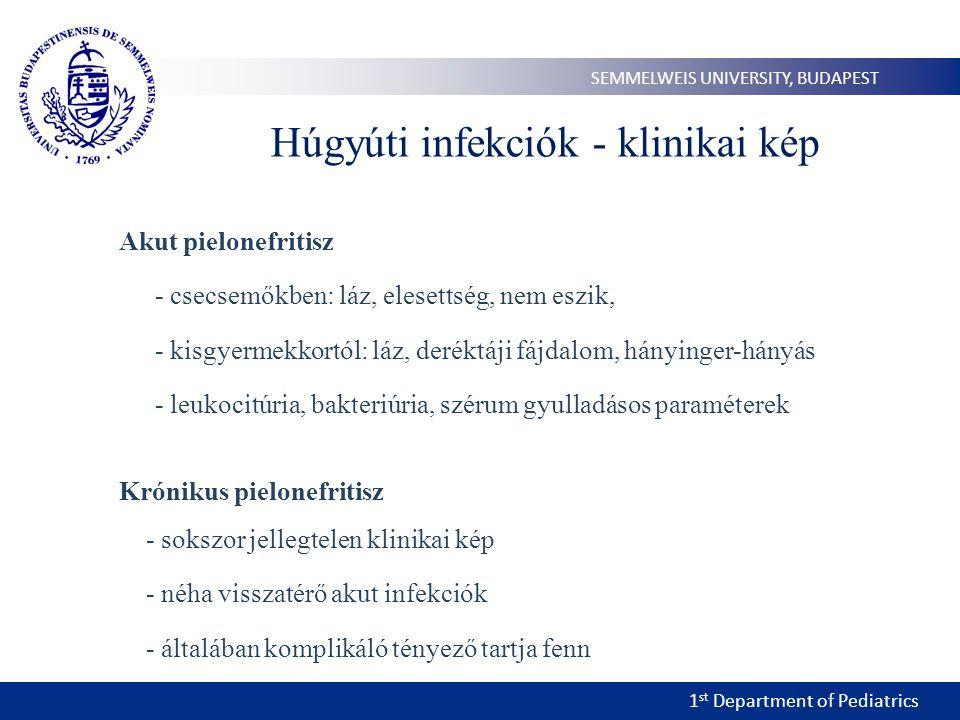 Húgyúti infekciók - klinikai kép