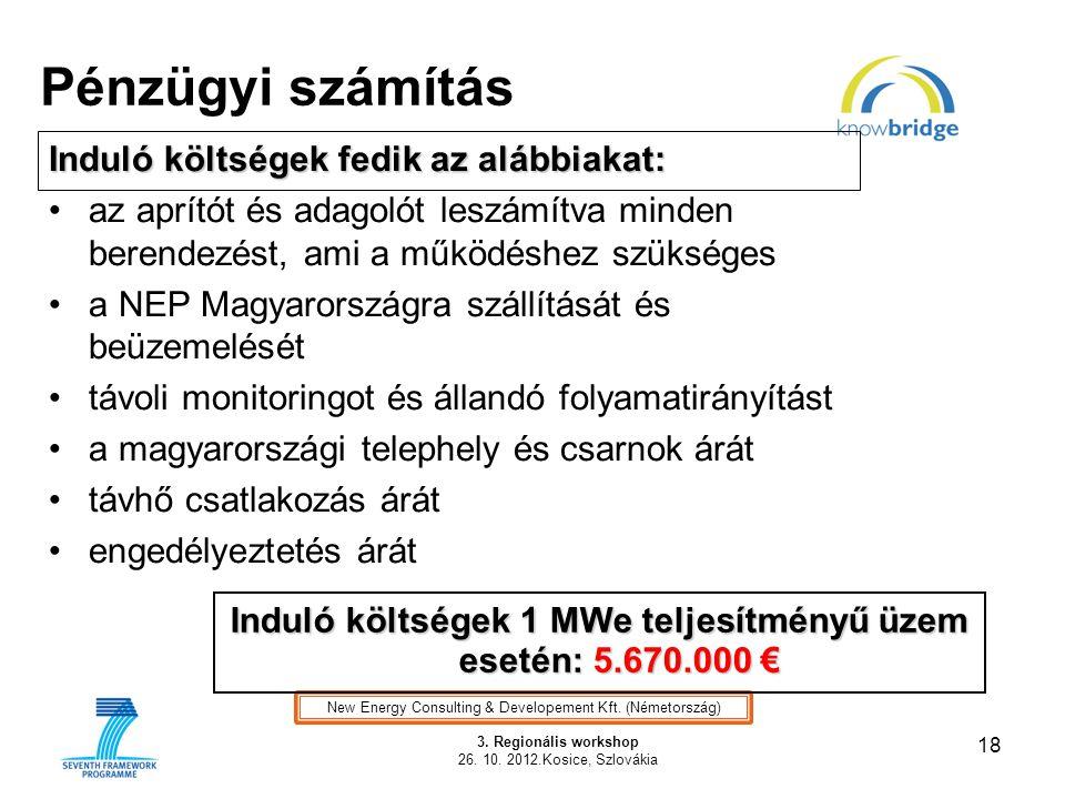 Induló költségek 1 MWe teljesítményű üzem esetén: 5.670.000 €