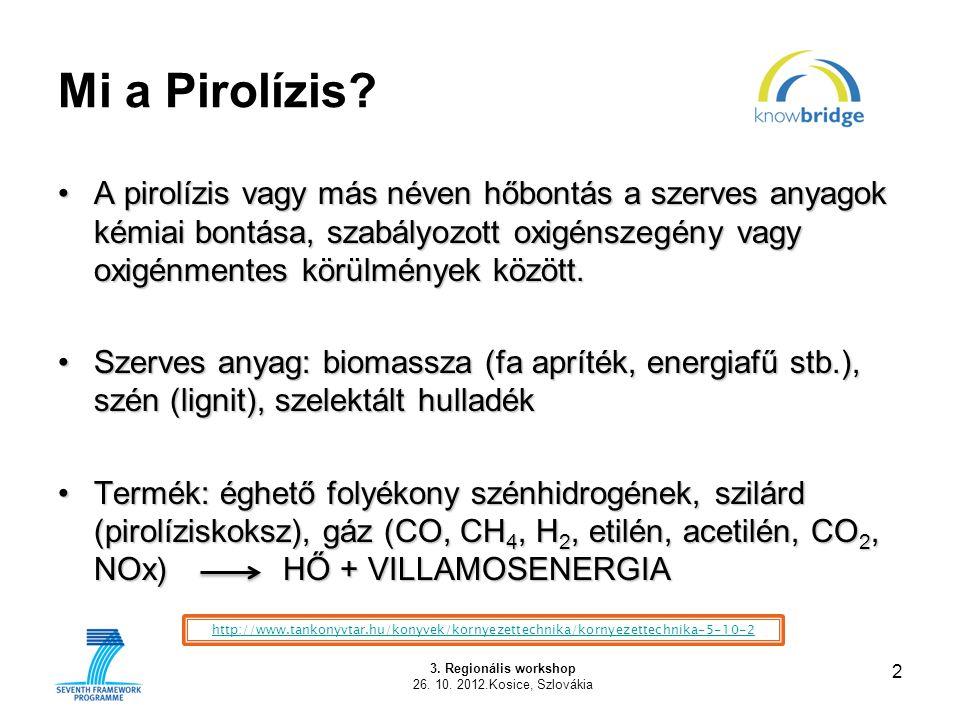 Mi a Pirolízis