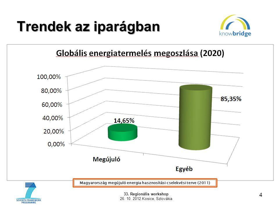 Magyarország megújuló energia hasznosítási cselekvési terve (2011)