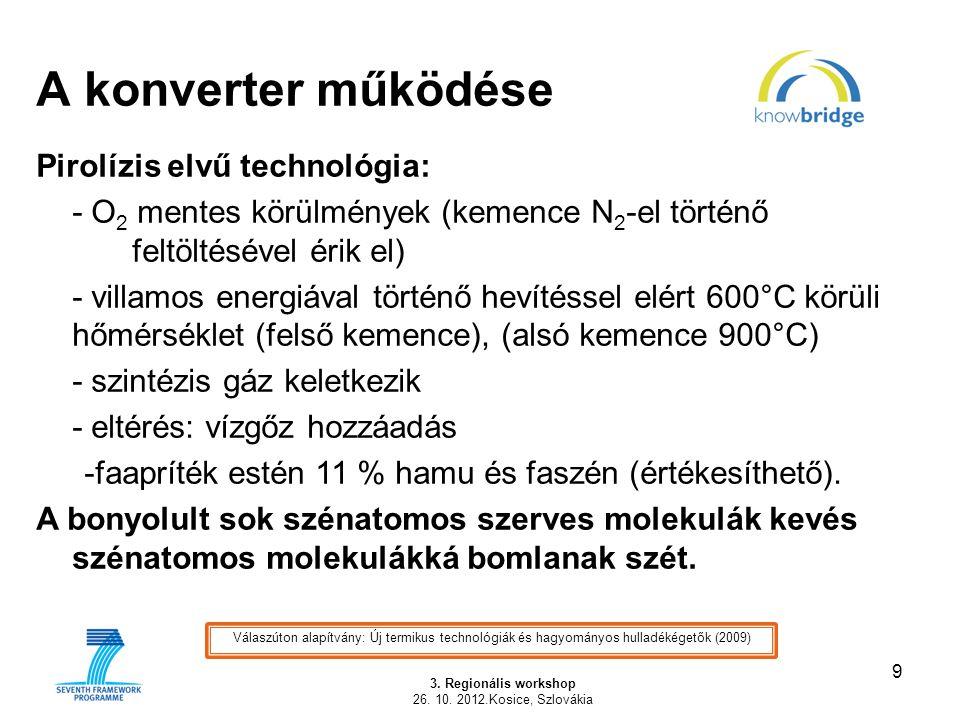A konverter működése Pirolízis elvű technológia: