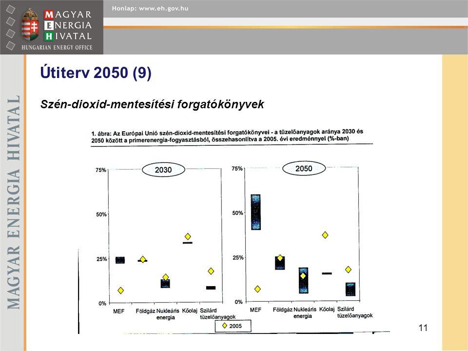Útiterv 2050 (9) Szén-dioxid-mentesítési forgatókönyvek